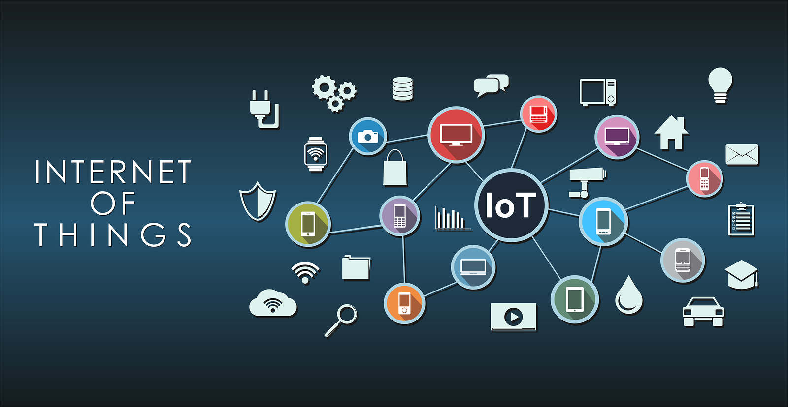 Technology Management Image: IoT Innovates Intelligent Applications To Create A