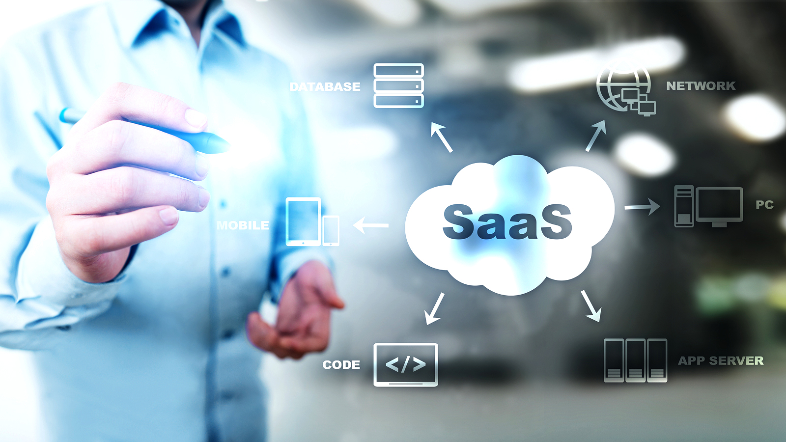 Saas - Software As A Service