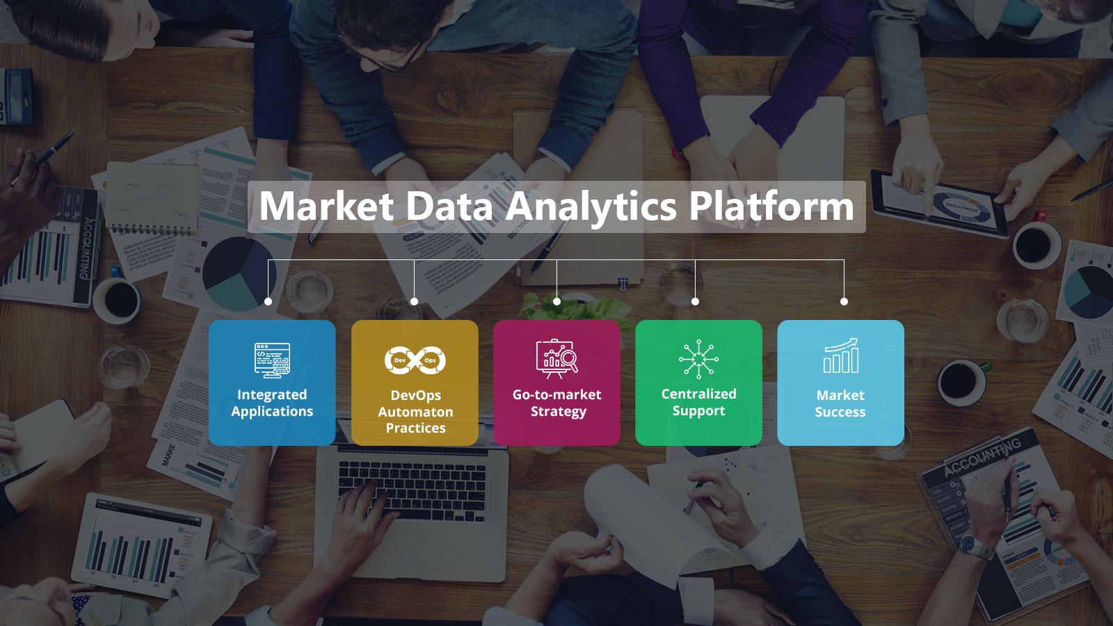 Market Analysis Platform