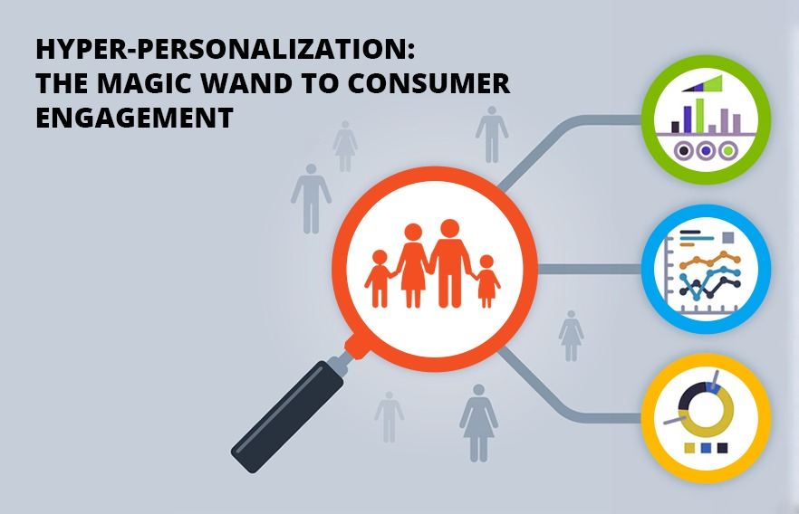 Crafting Hyper-Personalized