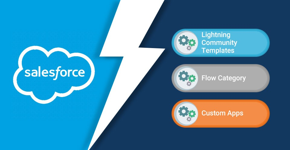 Salesforce Lightning Bolt Components Explored And Explained