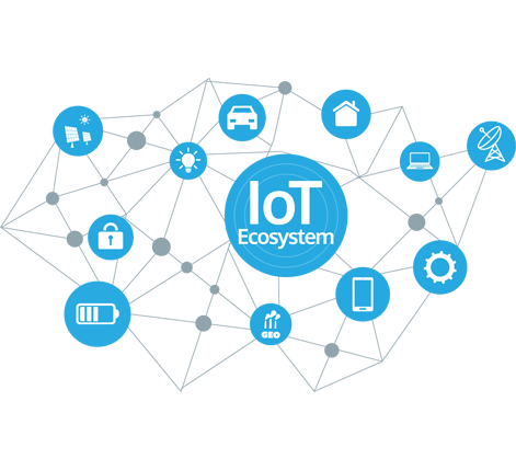 Image result for Iot Solutions